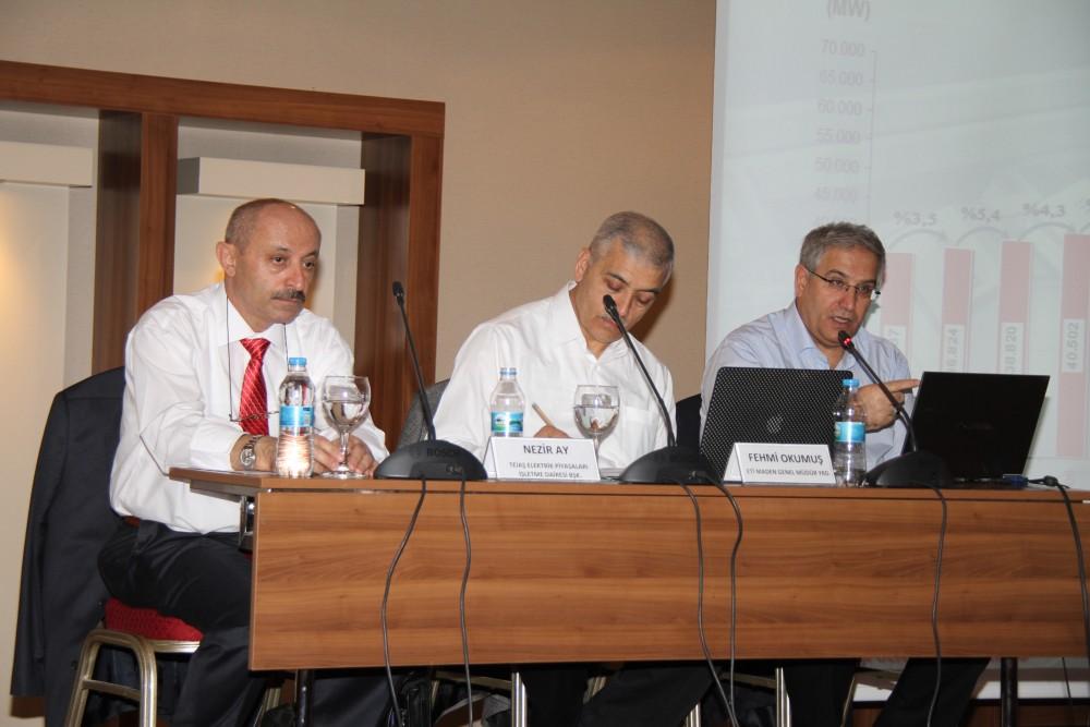 Türkiye'nin Enerji Politikaları Paneli